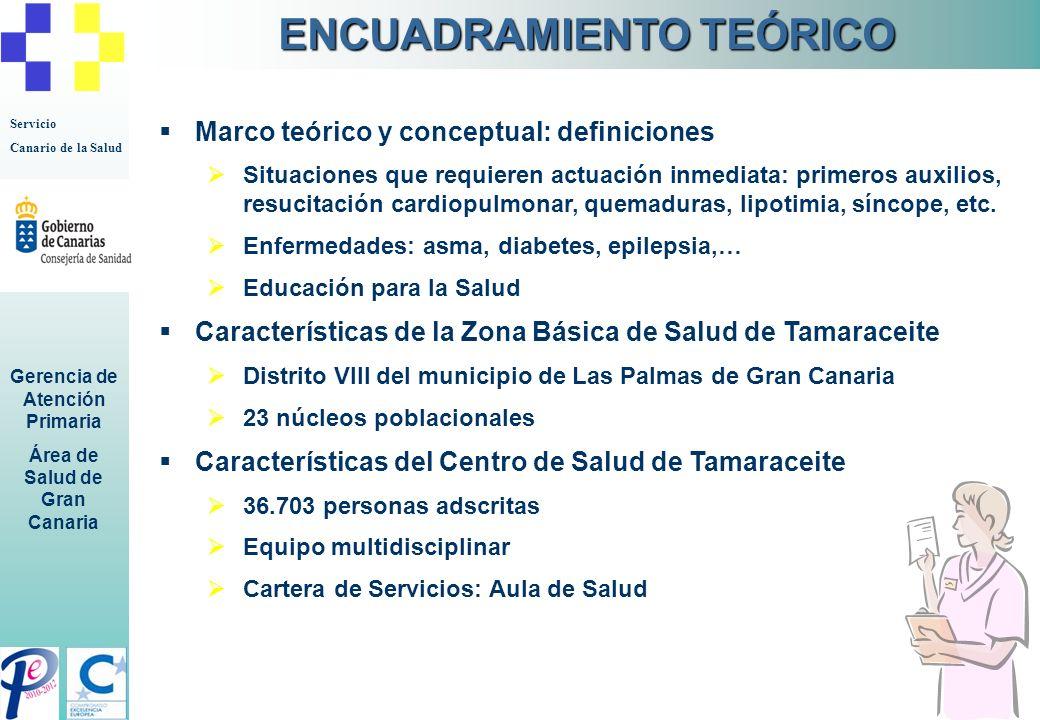 Servicio Canario de la Salud Gerencia de Atención Primaria Área de Salud de Gran Canaria Marco teórico y conceptual: definiciones Situaciones que requ