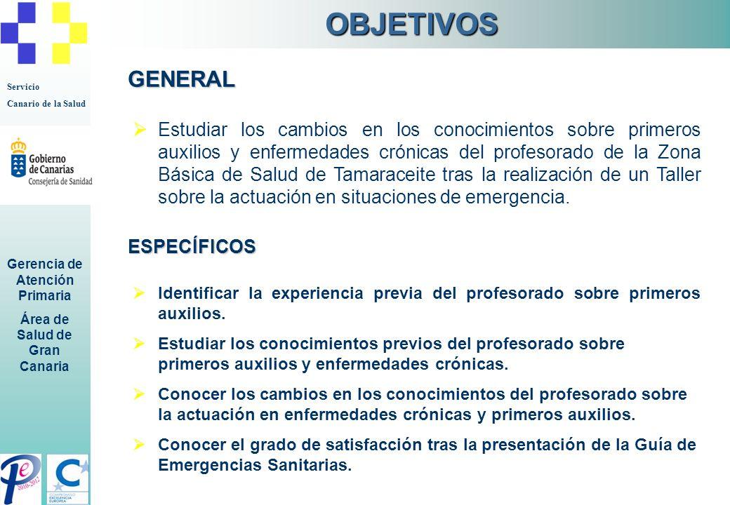 Servicio Canario de la Salud Gerencia de Atención Primaria Área de Salud de Gran Canaria GENERAL Estudiar los cambios en los conocimientos sobre prime