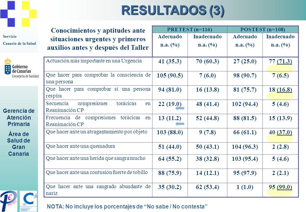 Servicio Canario de la Salud Gerencia de Atención Primaria Área de Salud de Gran Canaria Conocimientos y aptitudes ante situaciones urgentes y primero