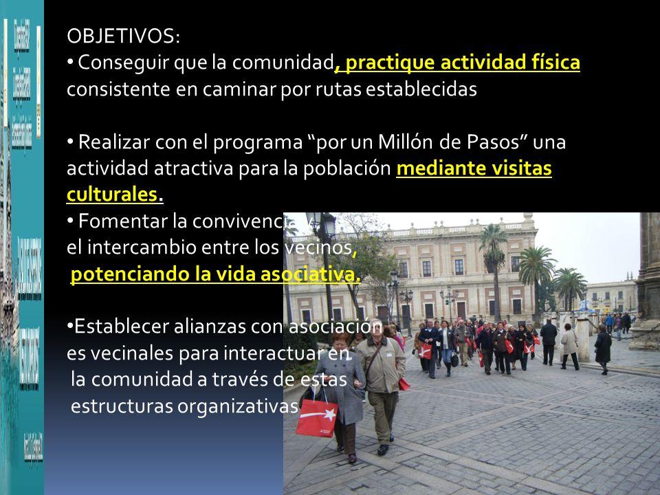 METODOLOGÍA: Se diseñaron tres rutas turísticos-culturales para hacer mas atractivo el pasear Triana y entorno Iglesias y conventos Sevilla monumental Invitación a los asistentes a acudir andando desde el barrio de forma colectiva.