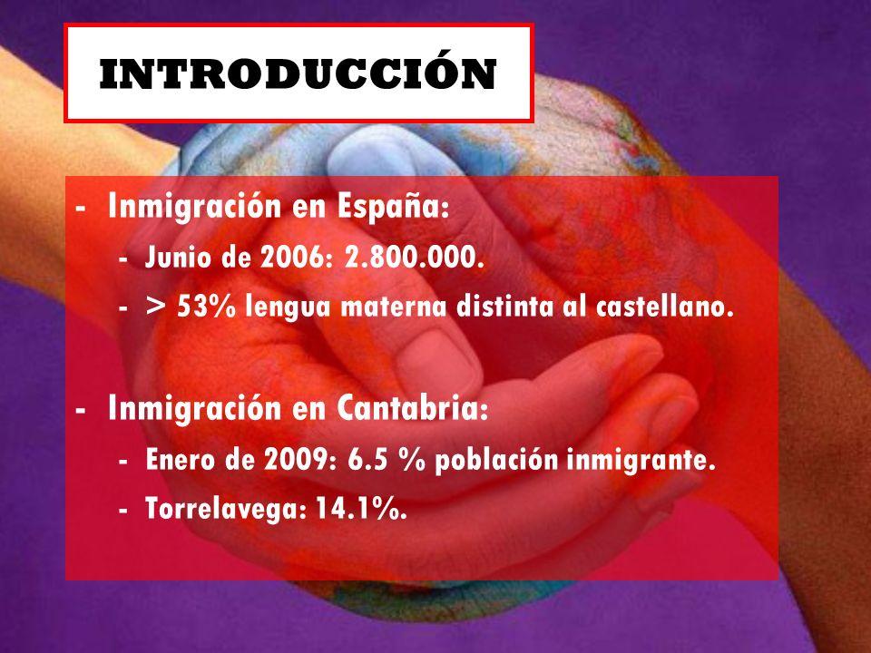 INTRODUCCIÓN -Inmigración en España: -Junio de 2006: 2.800.000. -> 53% lengua materna distinta al castellano. -Inmigración en Cantabria: -Enero de 200