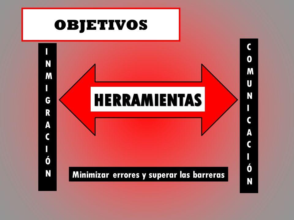 OBJETIVOS Minimizar errores y superar las barreras