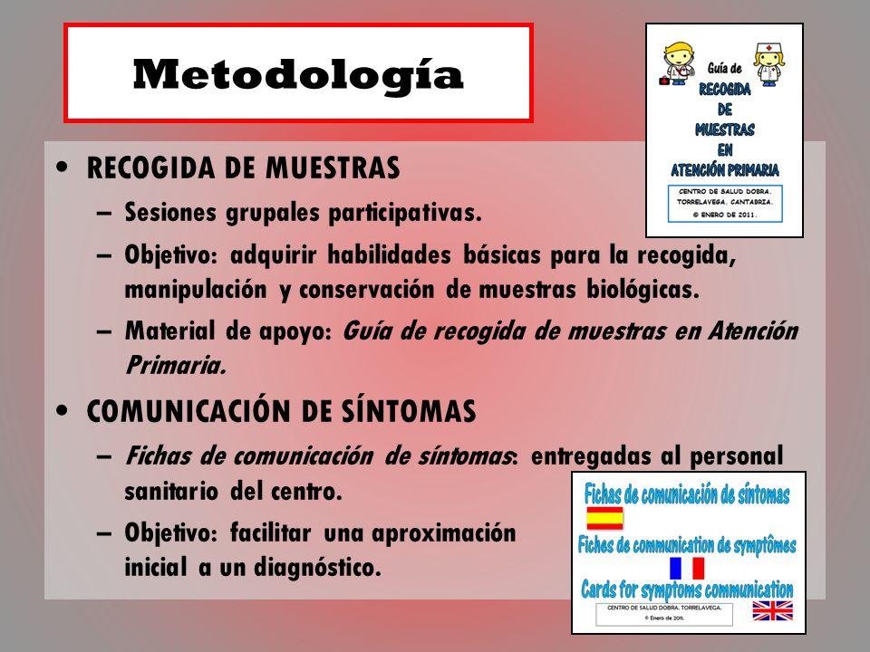 RECOGIDA DE MUESTRAS –Sesiones grupales participativas. –Objetivo: adquirir habilidades básicas para la recogida, manipulación y conservación de muest