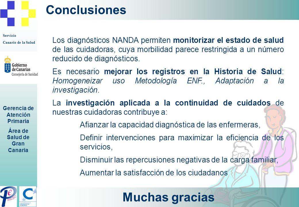 Servicio Canario de la Salud Gerencia de Atención Primaria Área de Salud de Gran Canaria Conclusiones Los diagnósticos NANDA permiten monitorizar el e