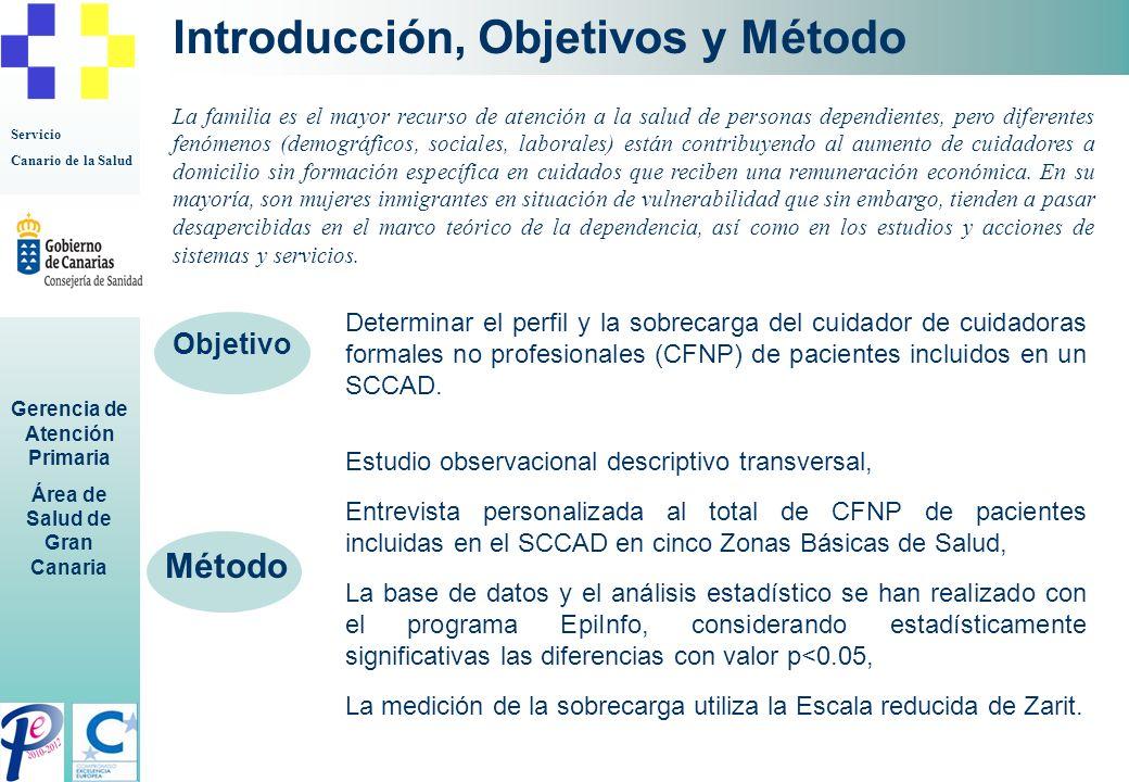 Servicio Canario de la Salud Gerencia de Atención Primaria Área de Salud de Gran Canaria Introducción, Objetivos y Método Objetivo Determinar el perfi