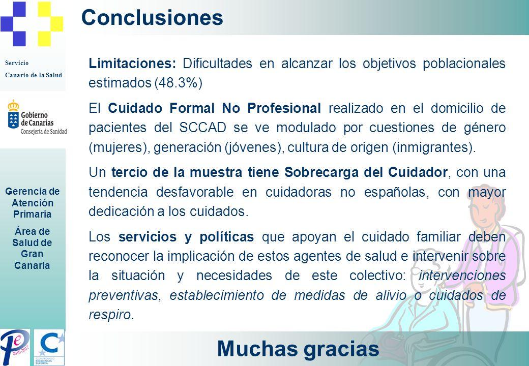 Servicio Canario de la Salud Gerencia de Atención Primaria Área de Salud de Gran Canaria Conclusiones Muchas gracias Limitaciones: Dificultades en alc