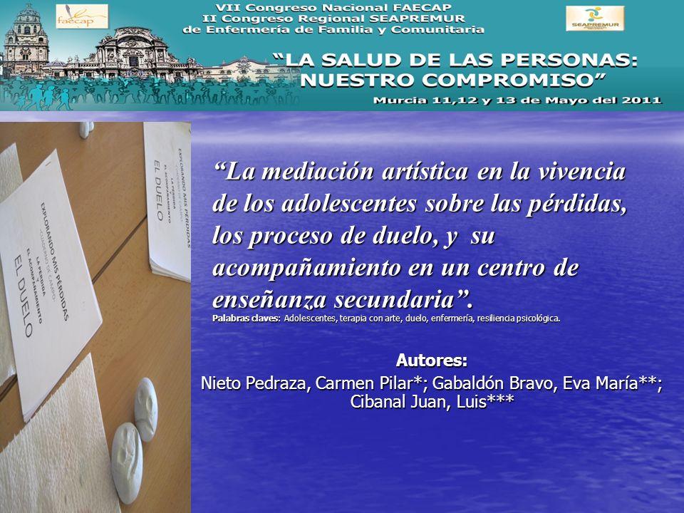 TUTOR DE TUTORES 2 GAM 3 4 1B GAM 2B GAM PSICOPEDAGOGA DEL CENTRO LA CLASE COMO LUGAR DE ENCUENTRO DEL GRUPO DE AYUDA MUTUA (educación entre iguales) TUTORES FORMADOS EN RELACIÓN DE AYUDA ESQUEMA ORGANIZATIVO DE ACTUACIÓN ANTE PÉRDIDAS SIGNIFICATIVAS MUERTE NATURAL MUERTE POR ACCIDENTE /MUERTE POR SUICIDIO/ HOMICIDIO ACTUACIÓN ANTE DUELO ANTICIPADO ACTUACIÓN ANTE SCHOK CON APOYO ESPECIALIZ ADO ACOMPAÑA MIENTO: ATENCIÓN EN ACEPTACIÓ N INCONDICIO NAL ACOMPAÑA MIENTO EN 6 SESIONES PÉRDIDA SIGNIFICATIVA
