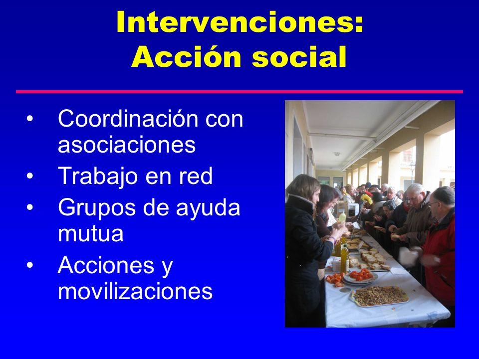 Intervenciones: Acción social Coordinación con asociaciones Trabajo en red Grupos de ayuda mutua Acciones y movilizaciones
