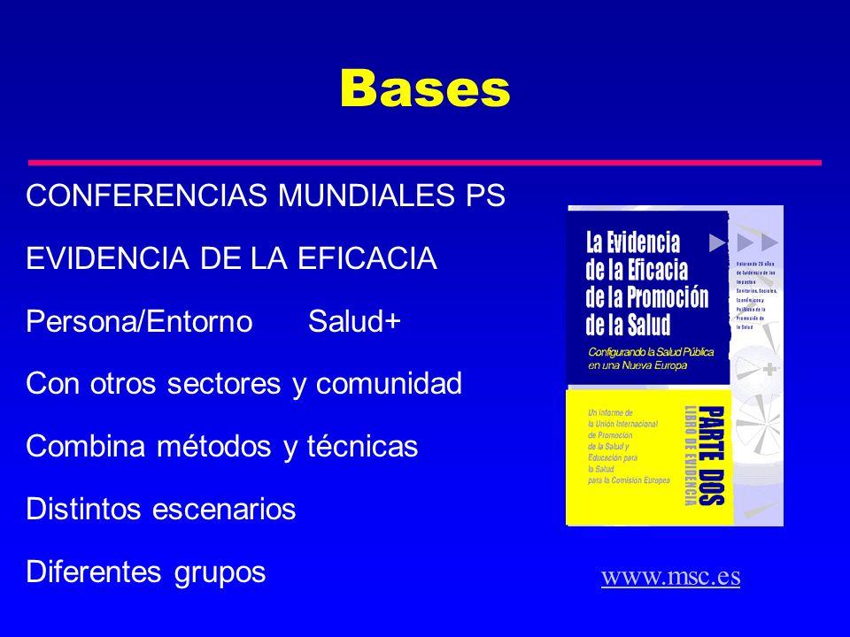 Bases CONFERENCIAS MUNDIALES PS EVIDENCIA DE LA EFICACIA Persona/Entorno Salud+ Con otros sectores y comunidad Combina métodos y técnicas Distintos es
