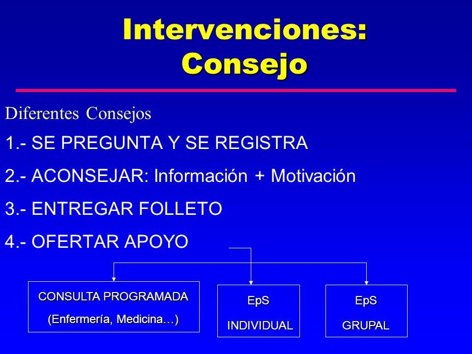 : Consejo Intervenciones: Consejo 1.- SE PREGUNTA Y SE REGISTRA 2.- ACONSEJAR: Información + Motivación 3.- ENTREGAR FOLLETO 4.- OFERTAR APOYO CONSULT