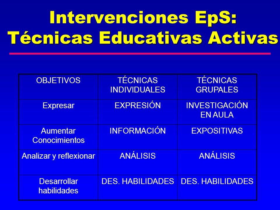 EpS: Técnicas Educativas Activas Intervenciones EpS: Técnicas Educativas Activas OBJETIVOSTÉCNICAS INDIVIDUALES TÉCNICAS GRUPALES ExpresarEXPRESIÓNINV