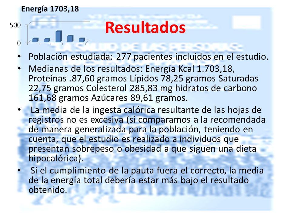 Resultados Población estudiada: 277 pacientes incluidos en el estudio.