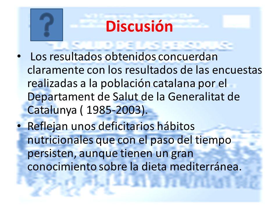 Discusión Los resultados obtenidos concuerdan claramente con los resultados de las encuestas realizadas a la población catalana por el Departament de Salut de la Generalitat de Catalunya ( 1985-2003).