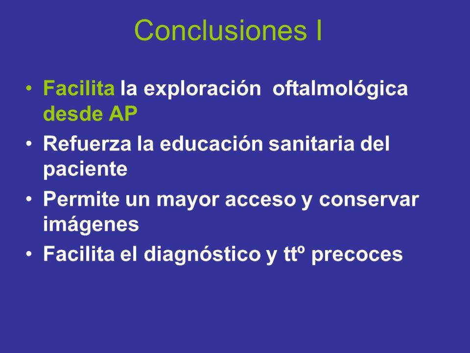 Conclusiones I Facilita la exploración oftalmológica desde AP Refuerza la educación sanitaria del paciente Permite un mayor acceso y conservar imágene