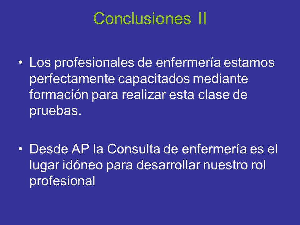 Conclusiones II Los profesionales de enfermería estamos perfectamente capacitados mediante formación para realizar esta clase de pruebas. Desde AP la