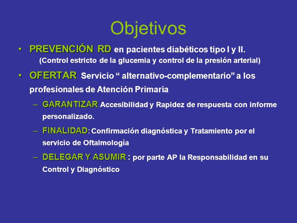 Objetivos PREVENCIÓN RDPREVENCIÓN RD en pacientes diabéticos tipo I y II. (Control estricto de la glucemia y control de la presión arterial) OFERTAROF