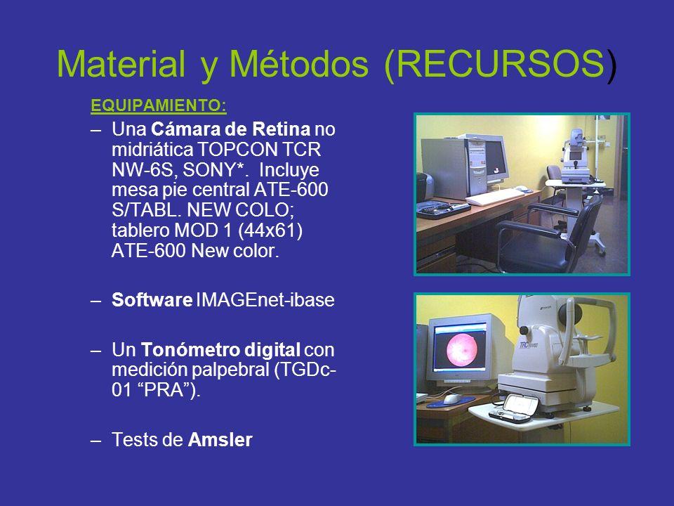 Material y Métodos (RECURSOS) EQUIPAMIENTO: –Una Cámara de Retina no midriática TOPCON TCR NW-6S, SONY*. Incluye mesa pie central ATE-600 S/TABL. NEW