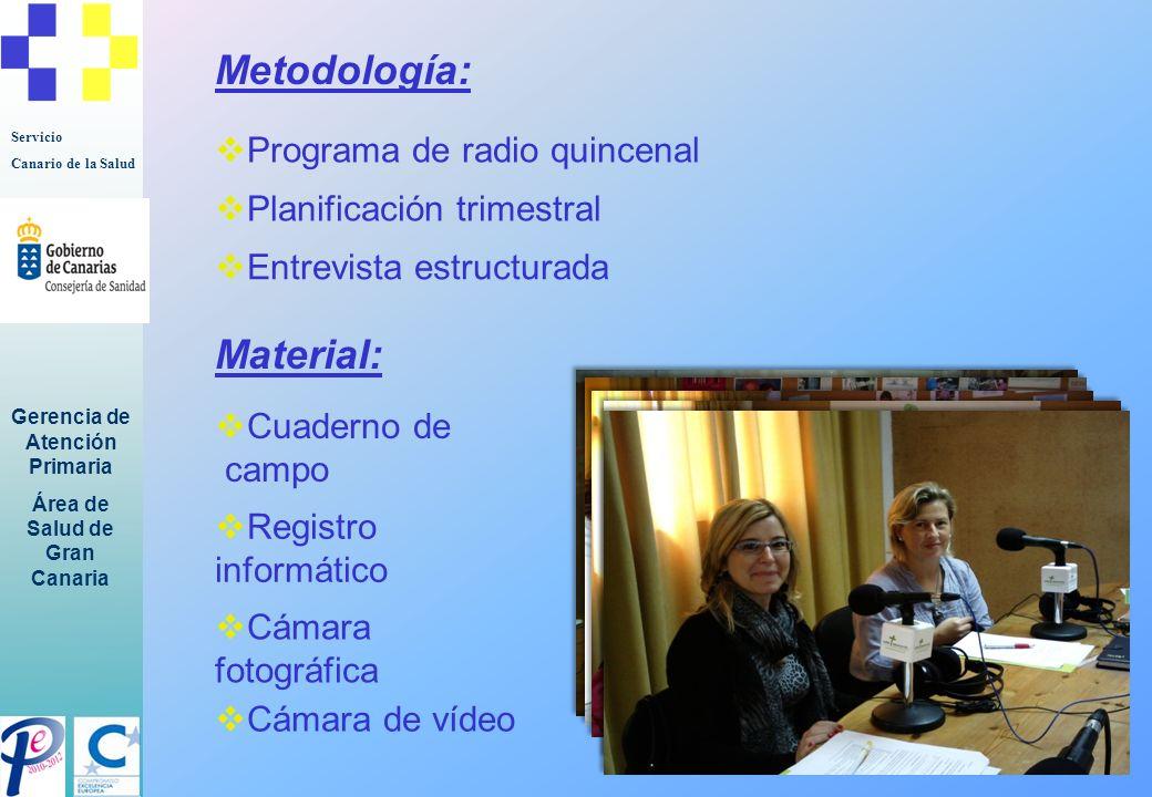 Servicio Canario de la Salud Gerencia de Atención Primaria Área de Salud de Gran Canaria Metodología: Material: Programa de radio quincenal Planificac