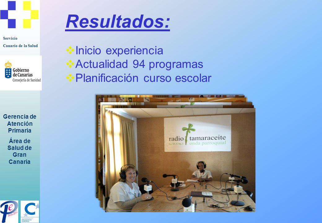 Servicio Canario de la Salud Gerencia de Atención Primaria Área de Salud de Gran Canaria Resultados: Inicio experiencia Actualidad 94 programas Planif