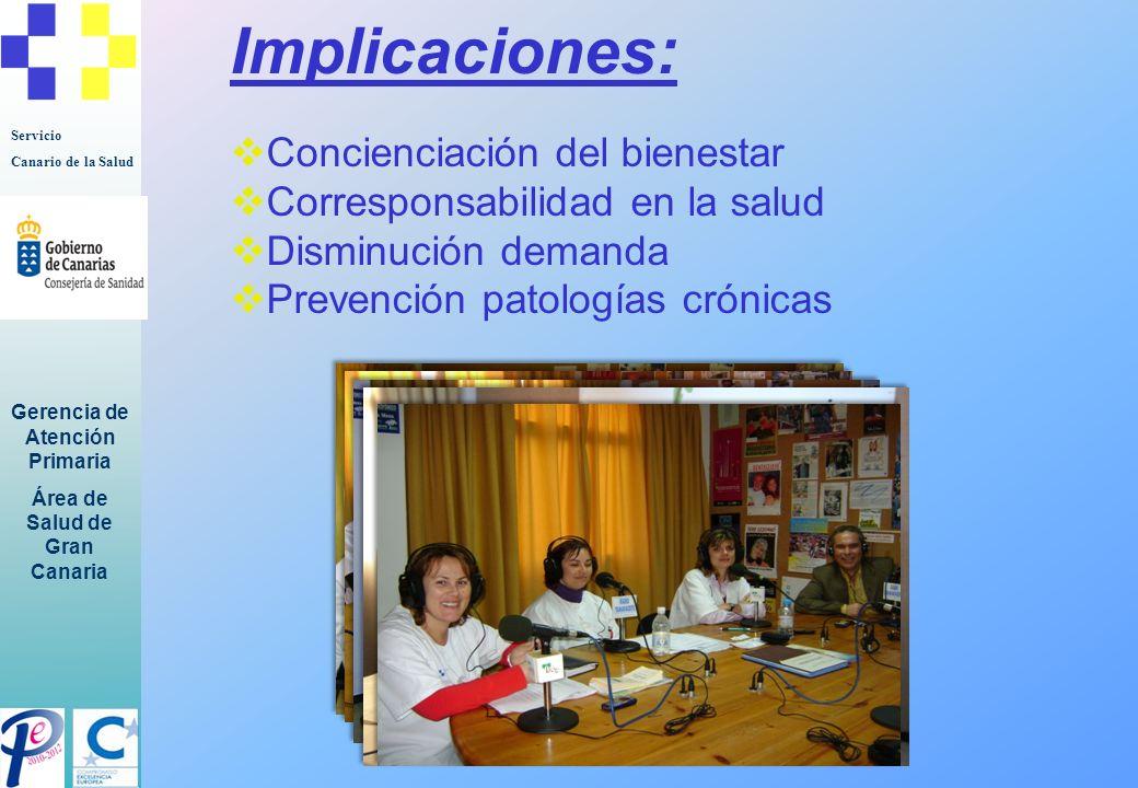 Servicio Canario de la Salud Gerencia de Atención Primaria Área de Salud de Gran Canaria Implicaciones: Concienciación del bienestar Corresponsabilida