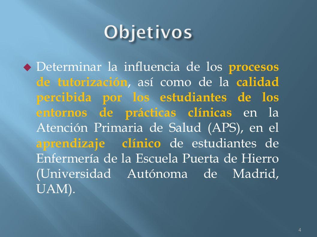 Determinar la influencia de los procesos de tutorización, así como de la calidad percibida por los estudiantes de los entornos de prácticas clínicas e