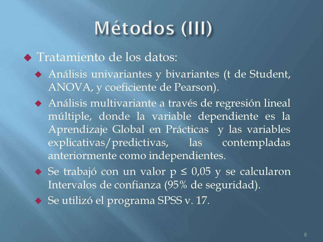 Tratamiento de los datos: Análisis univariantes y bivariantes (t de Student, ANOVA, y coeficiente de Pearson). Análisis multivariante a través de regr