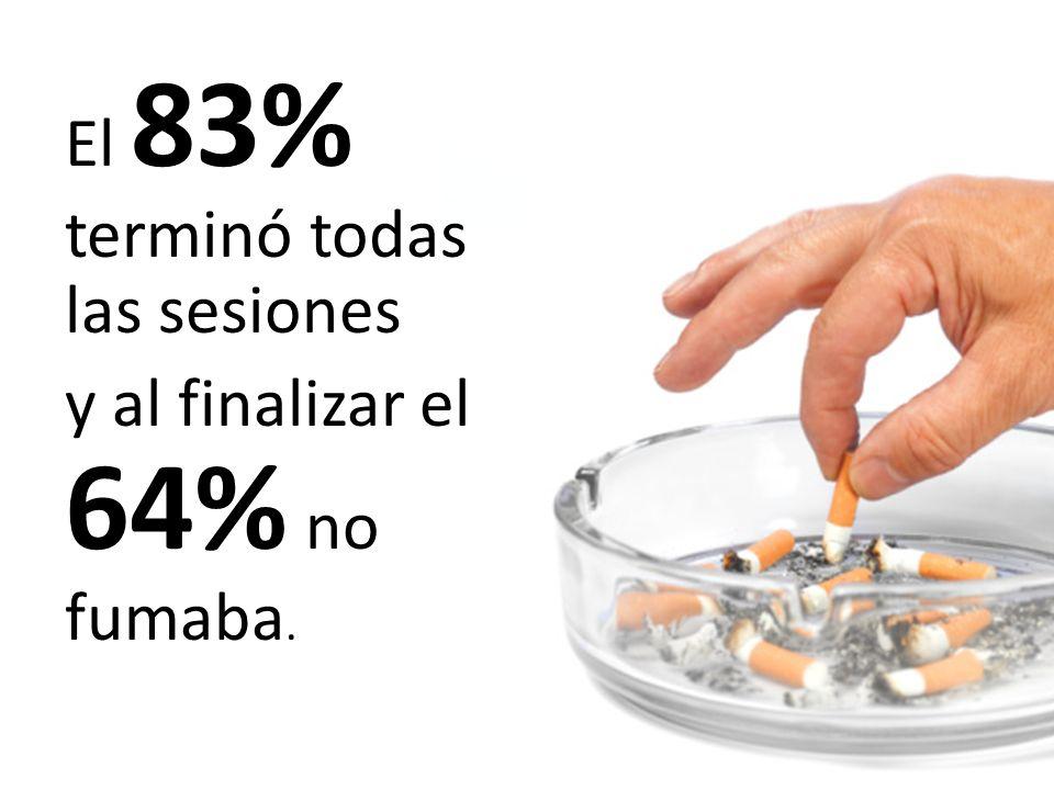 El 83% terminó todas las sesiones y al finalizar el 64% no fumaba.