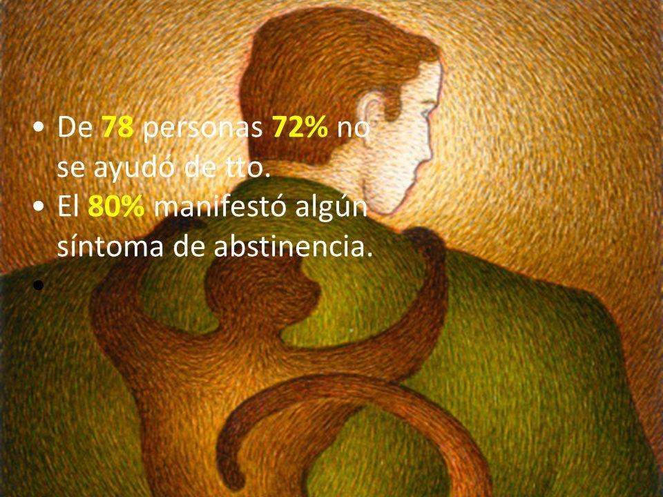 De 78 personas 72% no se ayudó de tto. El 80% manifestó algún síntoma de abstinencia.