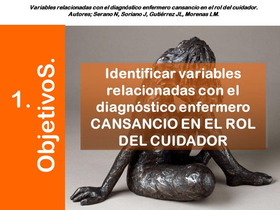 Variables relacionadas con el diagnóstico enfermero cansancio en el rol del cuidador. Autores; Serano N, Soriano J, Gutiérrez JL, Morenas LM. 1 Objeti