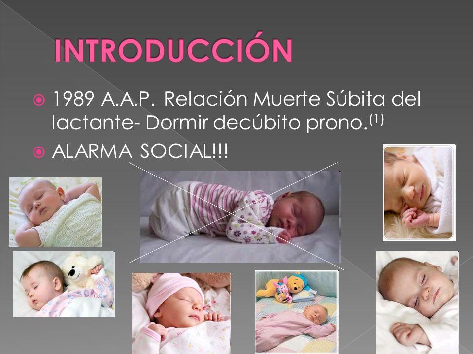 1989 A.A.P. Relación Muerte Súbita del lactante- Dormir decúbito prono. (1) ALARMA SOCIAL!!!