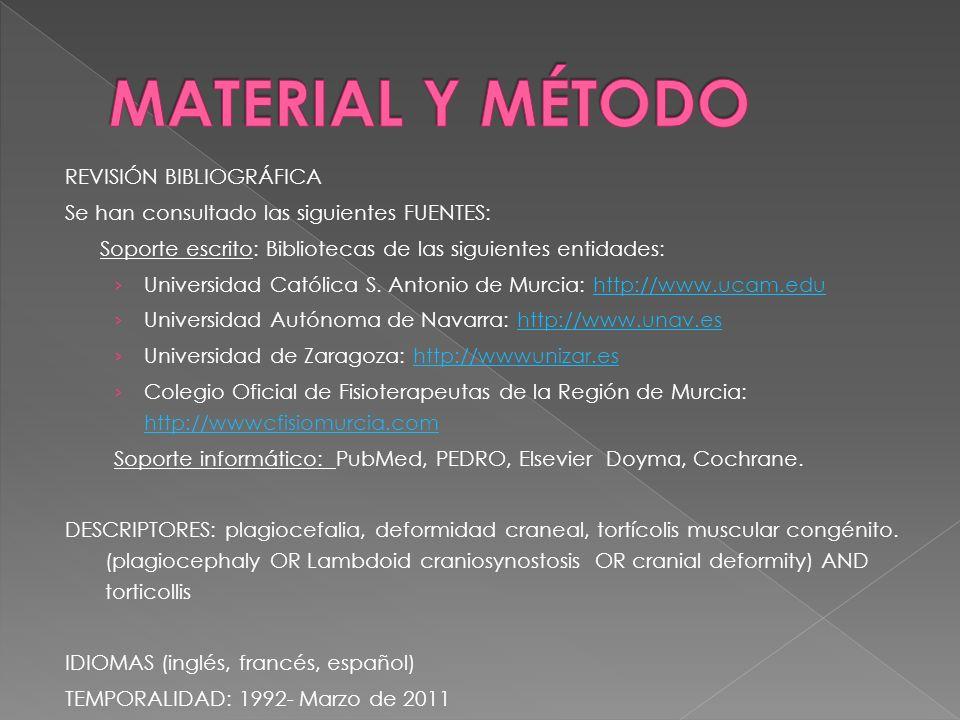 REVISIÓN BIBLIOGRÁFICA Se han consultado las siguientes FUENTES: Soporte escrito: Bibliotecas de las siguientes entidades: Universidad Católica S. Ant