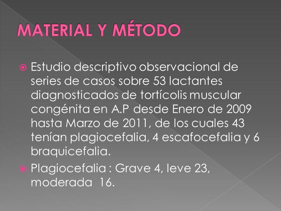 Estudio descriptivo observacional de series de casos sobre 53 lactantes diagnosticados de tortícolis muscular congénita en A.P desde Enero de 2009 has