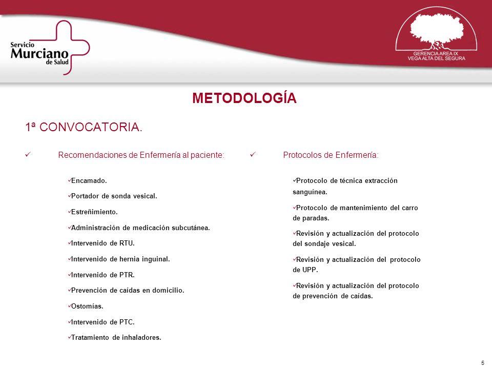 5 METODOLOGÍA 1ª CONVOCATORIA. Recomendaciones de Enfermería al paciente: Encamado. Portador de sonda vesical. Estreñimiento. Administración de medica