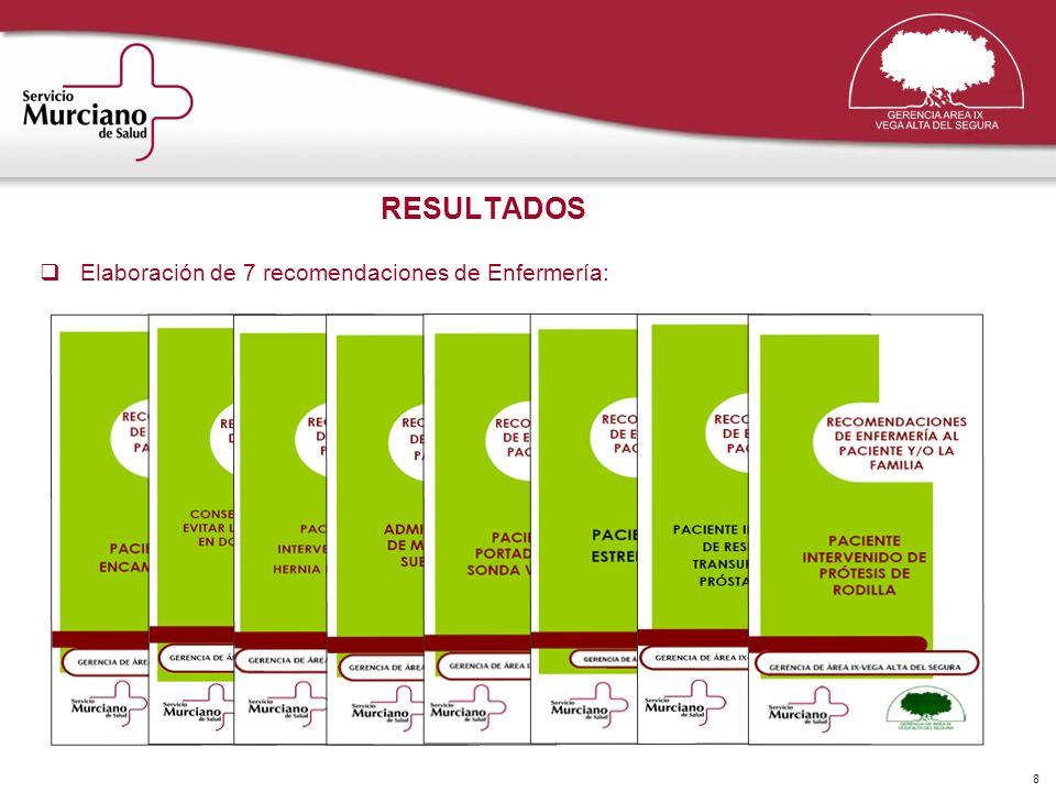 9 CONCLUSIONES Resultados satisfactorios teniendo en cuenta que la disponibilidad de los profesionales en algunas ocasiones ha sido dificultosa, debido a turnos de trabajo, dispersión de los centros y utilización de tiempo fuera del horario laboral.