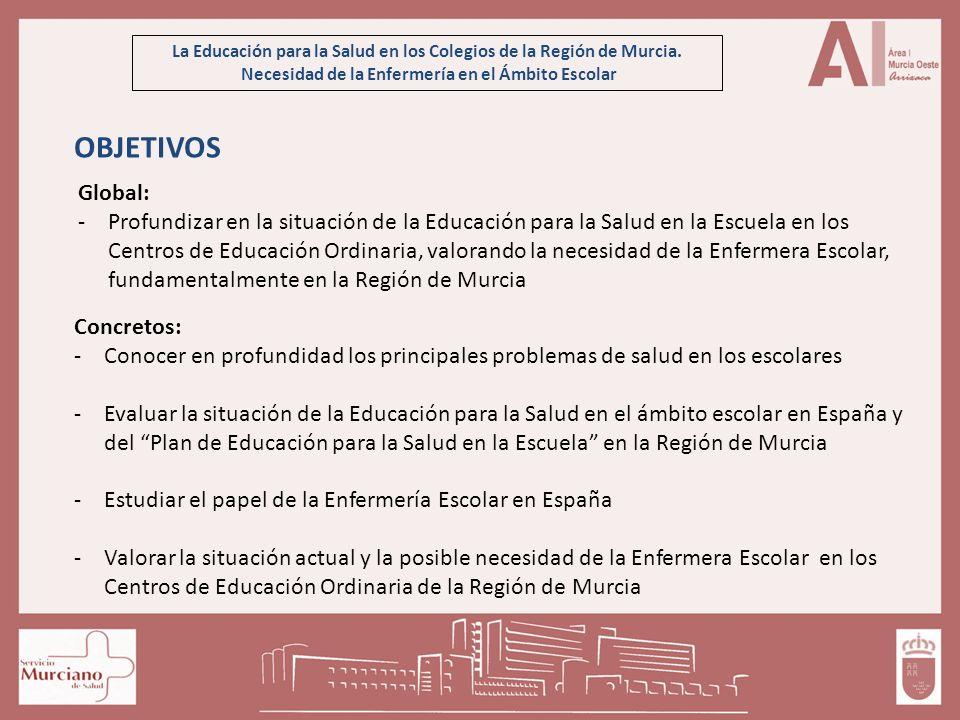 La Educación para la Salud en los Colegios de la Región de Murcia. Necesidad de la Enfermería en el Ámbito Escolar OBJETIVOS Global: -Profundizar en l