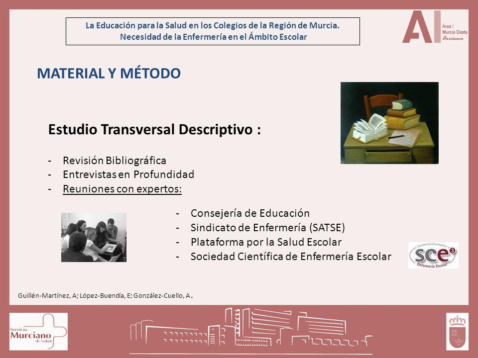 La Educación para la Salud en los Colegios de la Región de Murcia. Necesidad de la Enfermería en el Ámbito Escolar MATERIAL Y MÉTODO Estudio Transvers