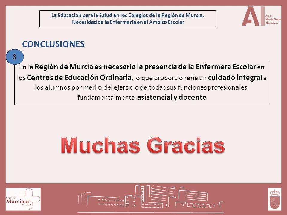 La Educación para la Salud en los Colegios de la Región de Murcia. Necesidad de la Enfermería en el Ámbito Escolar CONCLUSIONES En la Región de Murcia