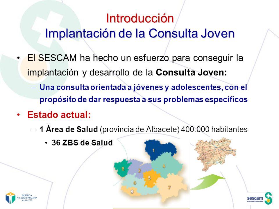 Introducción Implantación de la Consulta Joven El SESCAM ha hecho un esfuerzo para conseguir la implantación y desarrollo de la Consulta Joven: –Una c