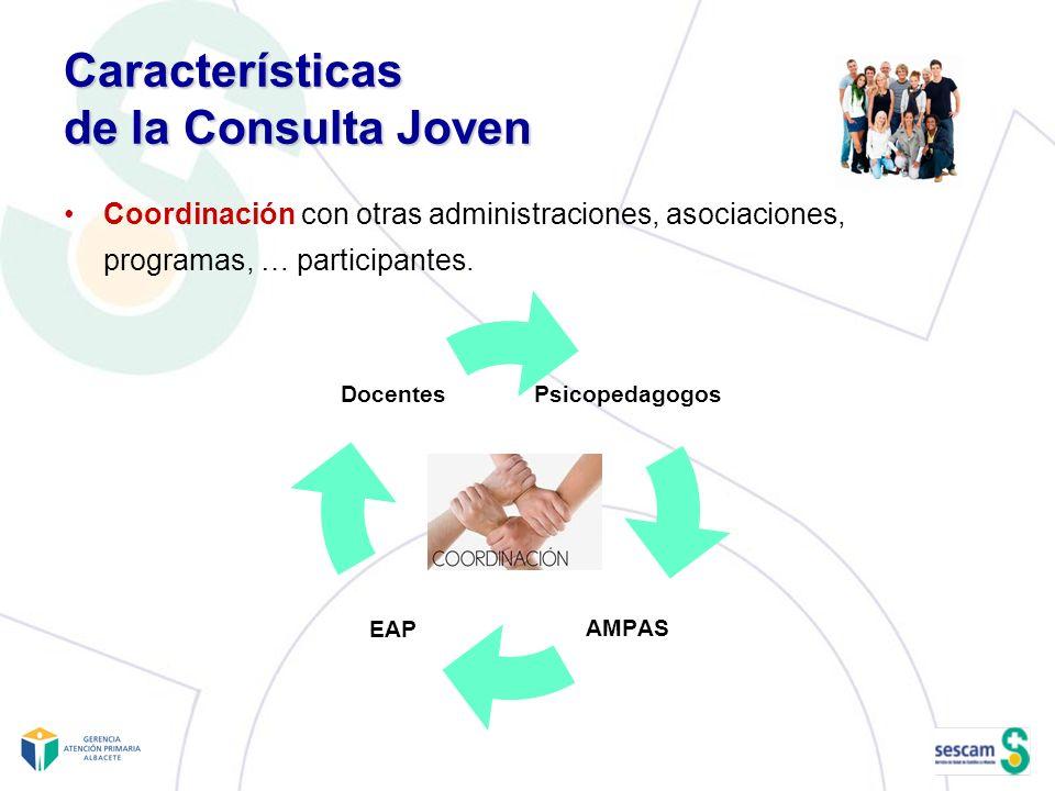 Características de la Consulta Joven Coordinación con otras administraciones, asociaciones, programas, … participantes. Psicopedagogos AMPASEAP Docent