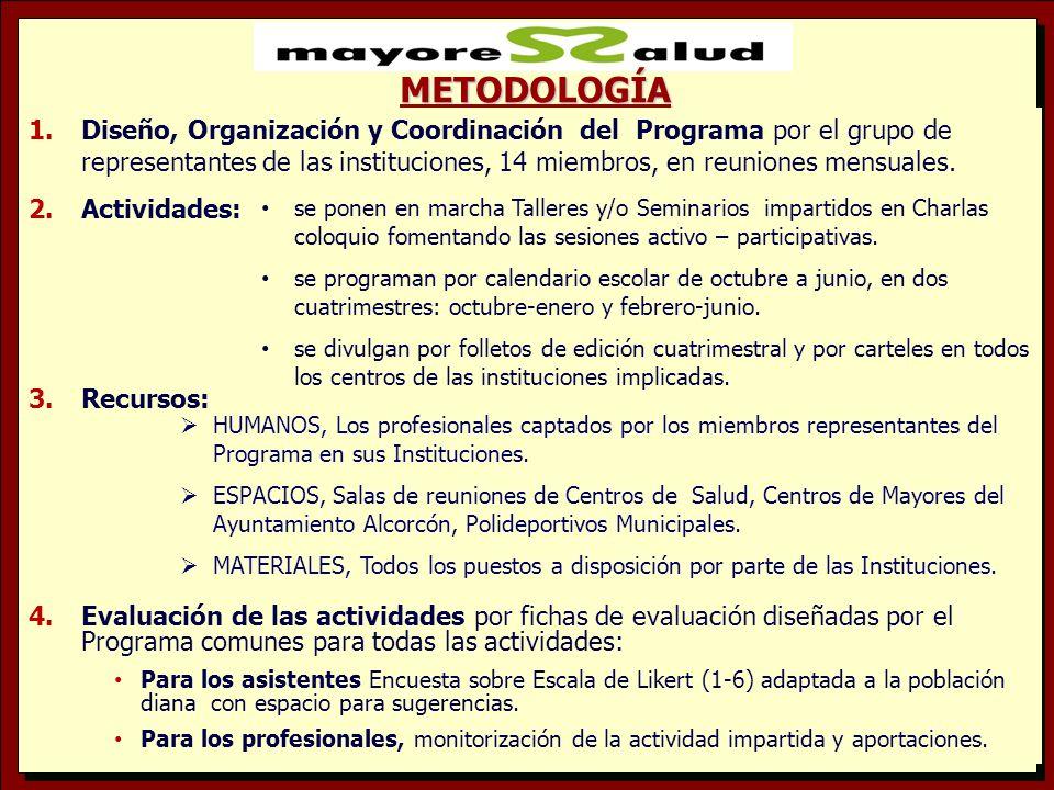 METODOLOGÍA 1.Diseño, Organización y Coordinación del Programa por el grupo de representantes de las instituciones, 14 miembros, en reuniones mensuale