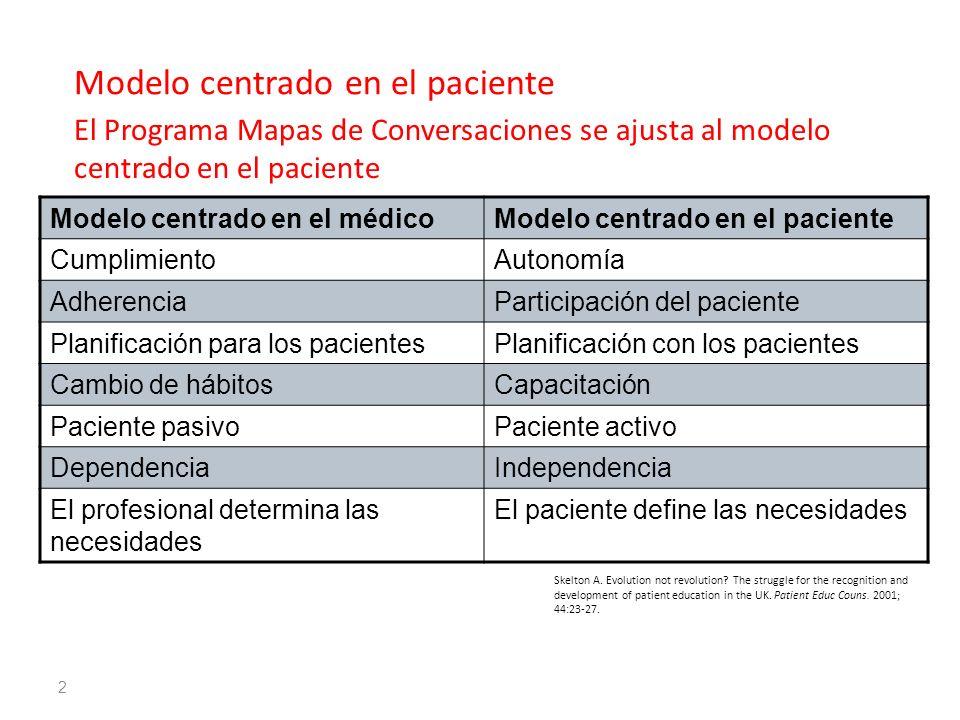 2 Modelo centrado en el médicoModelo centrado en el paciente CumplimientoAutonomía AdherenciaParticipación del paciente Planificación para los pacient