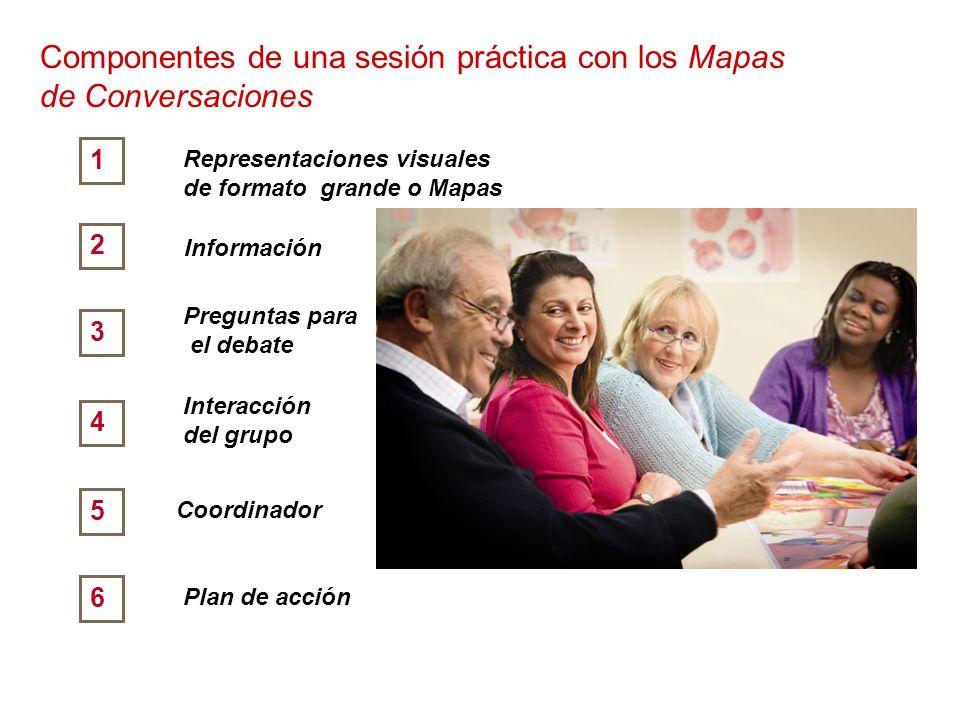 Representaciones visuales de formato grande o Mapas 1 2 Información 3 Preguntas para el debate 4 Interacción del grupo 5 Coordinador 6 Plan de acción