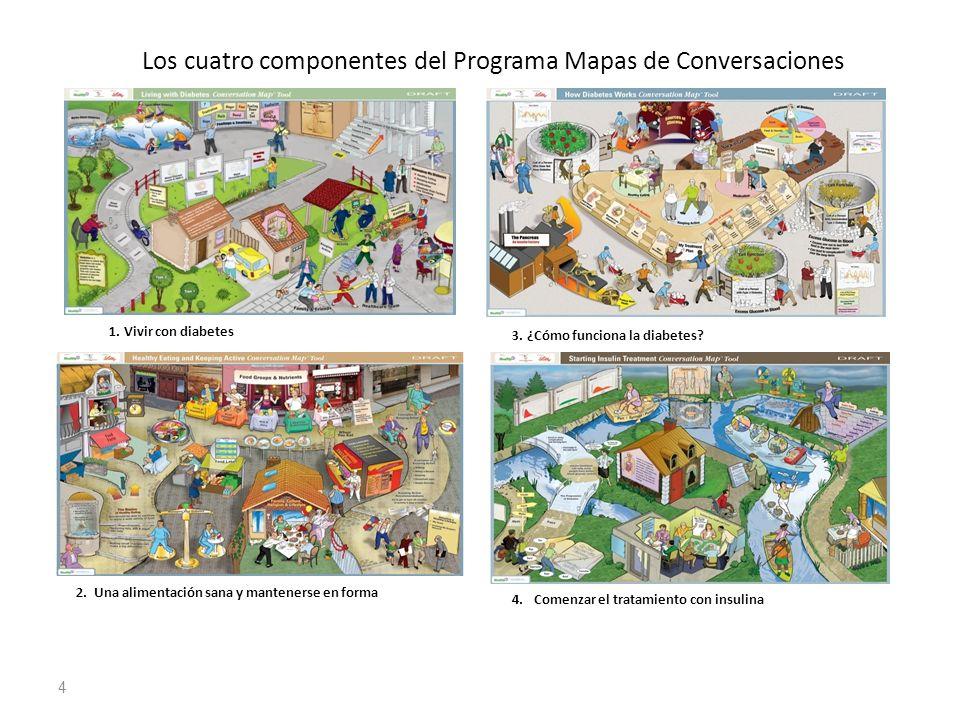Los cuatro componentes del Programa Mapas de Conversaciones 4 1. Vivir con diabetes 3. ¿Cómo funciona la diabetes? 2. Una alimentación sana y mantener