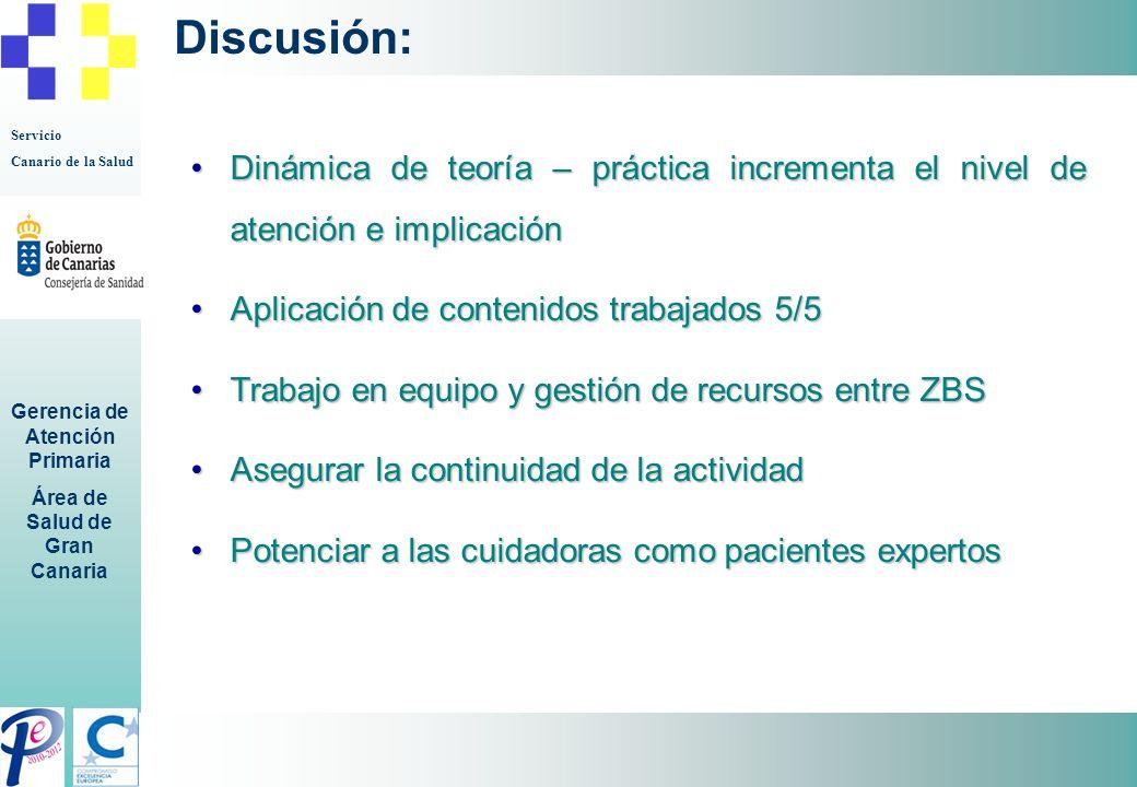 Servicio Canario de la Salud Gerencia de Atención Primaria Área de Salud de Gran Canaria Discusión: Dinámica de teoría – práctica incrementa el nivel