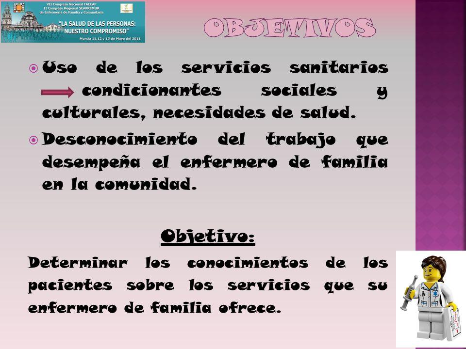 Uso de los servicios sanitarios condicionantes sociales y culturales, necesidades de salud. Desconocimiento del trabajo que desempeña el enfermero de