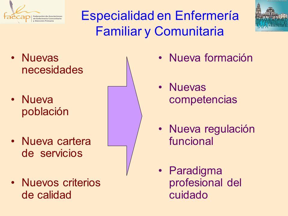 Especialidad en Enfermería Familiar y Comunitaria Nuevas necesidades Nueva población Nueva cartera de servicios Nuevos criterios de calidad Nueva form