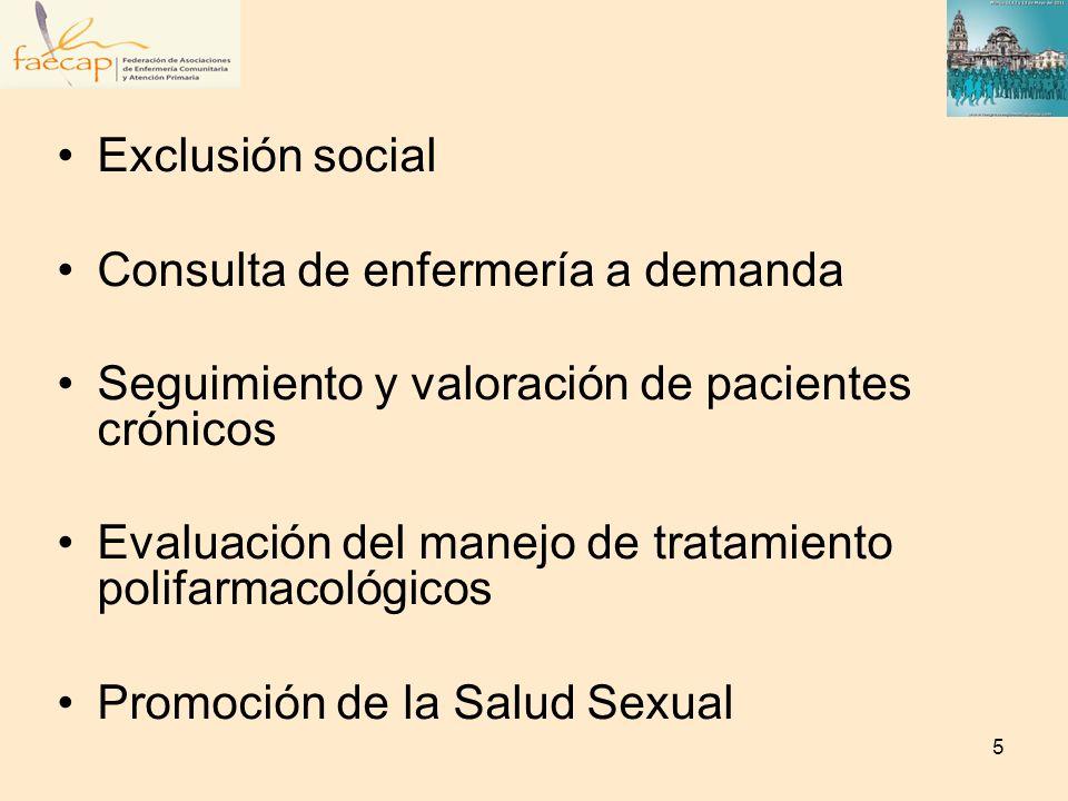 Exclusión social Consulta de enfermería a demanda Seguimiento y valoración de pacientes crónicos Evaluación del manejo de tratamiento polifarmacológic