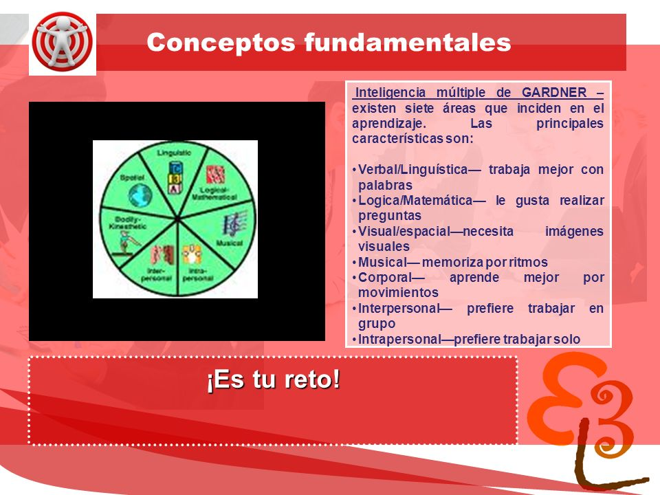 learning to learn network for low skilled senior learners Conceptos fundamentales Inteligencia múltiple de GARDNER – existen siete áreas que inciden en el aprendizaje.