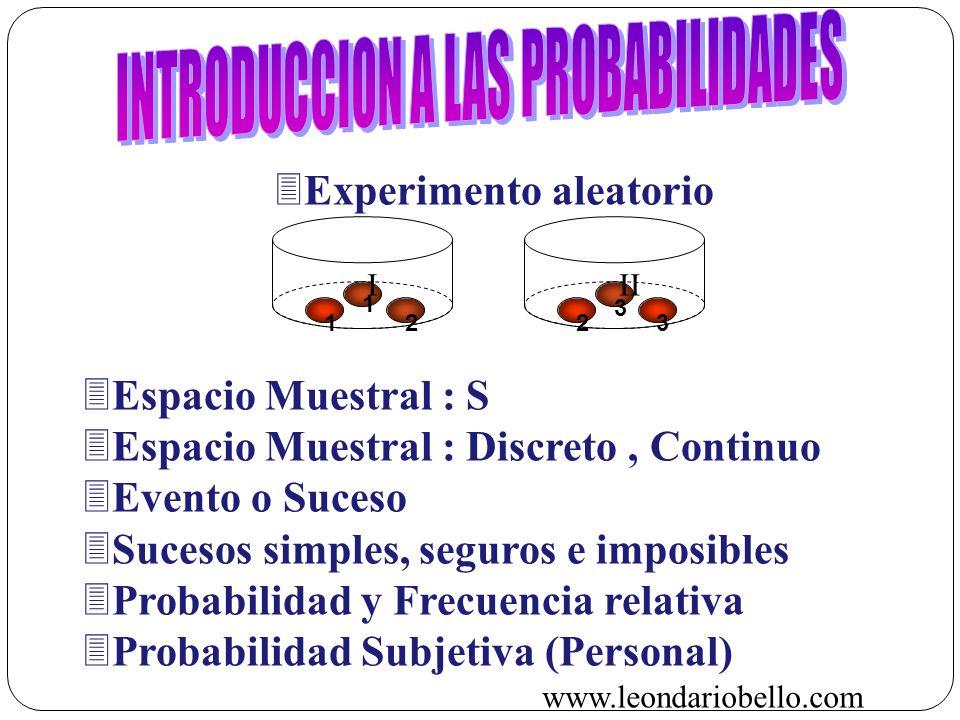 3Experimento aleatorio 3Espacio Muestral : S 3Espacio Muestral : Discreto, Continuo 3Evento o Suceso 3Sucesos simples, seguros e imposibles 3Probabili