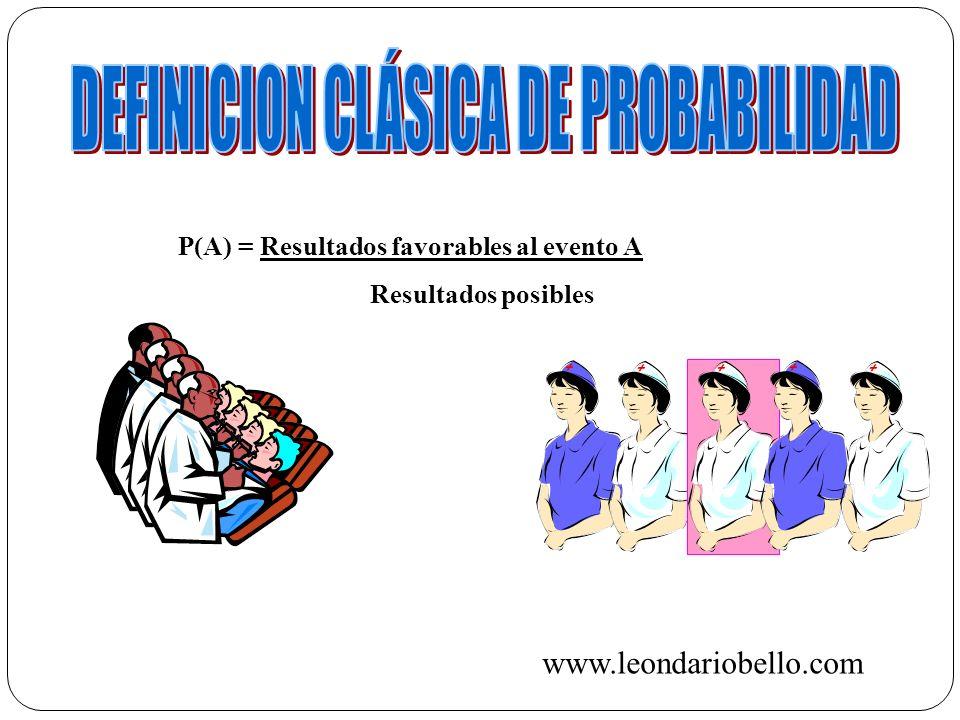 P(A) = Resultados favorables al evento A Resultados posibles www.leondariobello.com